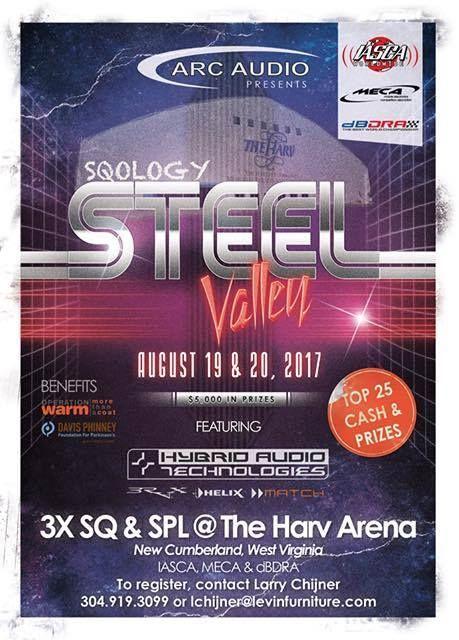 Sqology Steel Valley/ Steel Valley Regionals
