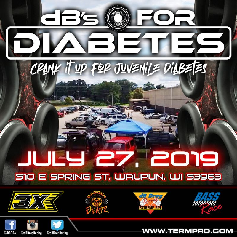 Dbs For Diabetes